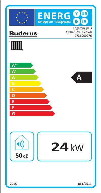 GB-062 ENERGY LABEL