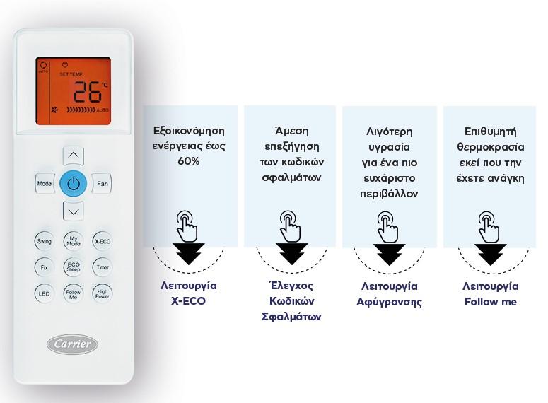 Νέο Ασύρματο Χειριστήριο i-Remote